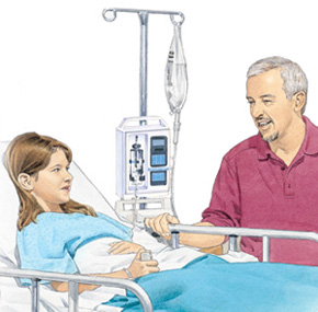 Girl lying in hospital bed with IV in arm, holding button for PCA pump. Man is sitting next to bed.