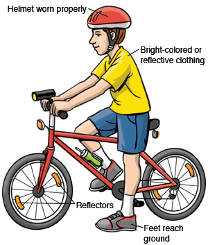 Image result for bike safety