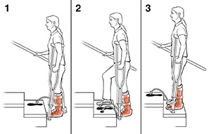 3 steps in using crutches to go upstairs.