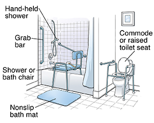Bathroom Safety After Surgery