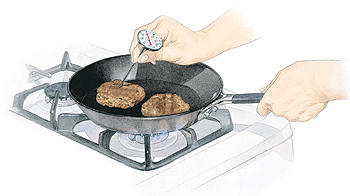 Closeup of hamburger patties in frying pan on stovetop. Hand is holding onto pan handle, and another hand is inserting meat thermometer into hamburger patty.